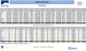 November Sales Numbers