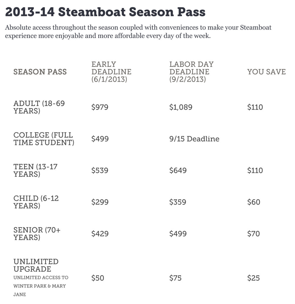 Steamboat Ski Area 2013-2014 Pass Prices