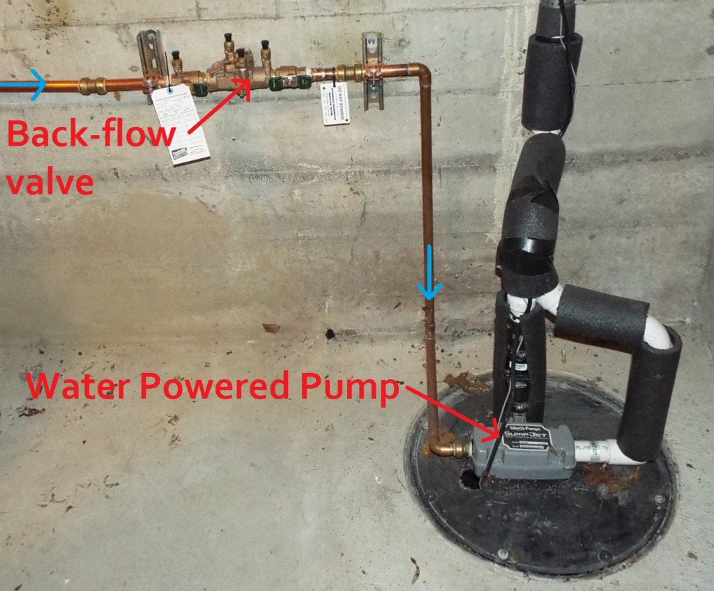 Back-up Sump Pump