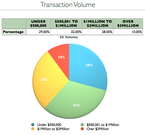 2014 Real Estate Volume
