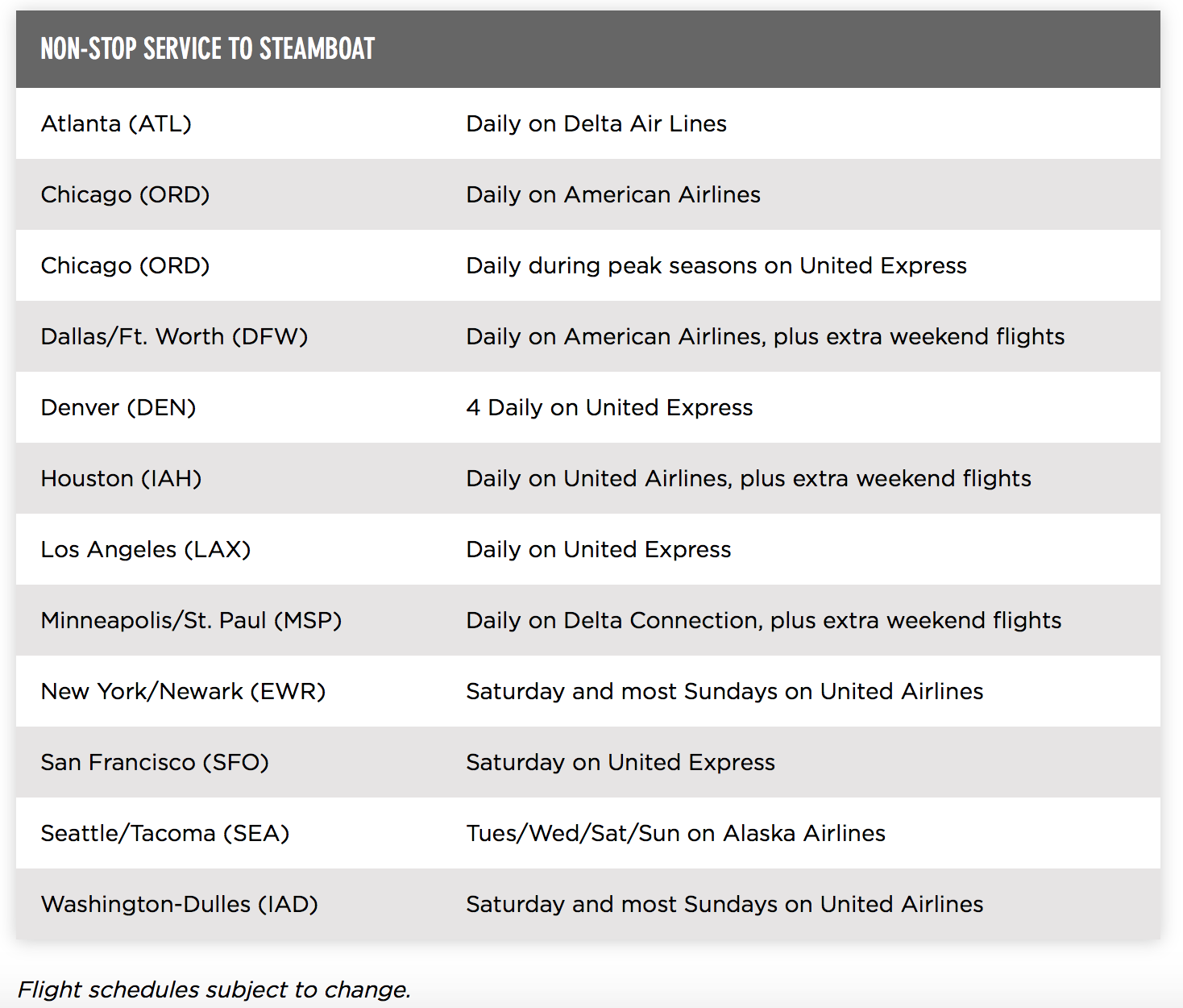 winter 2015/16 flight schedule for steamboat springs (hdn) - charlie